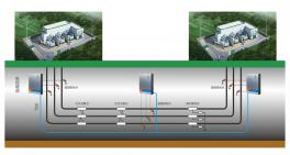 BHDJ-3000超高压电缆故障自动定位及环流监测系统